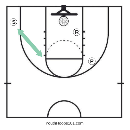 basketball practice drills