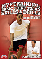Basic Point Guard Skills & Drills