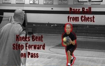 basketball pass